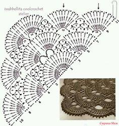 Подборка узоров для вязания шалей (крючок)