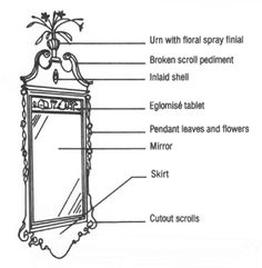 Diagram of Federal looking glass by Del Vecchio family, New York - Ornamentation includes stringing, inlaid shell, eglomise panel, gessoed and gilded vines and urn with flowers. Furniture Styles, Unique Furniture, Upcycled Furniture, Furniture Design, Interior Design Tips, Home Design, Provincial Furniture, Furniture Catalog, Furniture Movers