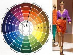 Сочетание цветов в одежде :: Индивидуальный имидж