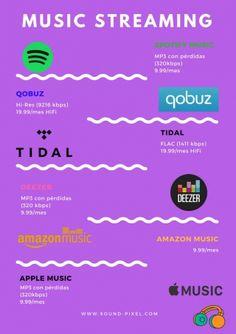 Qué plataforma elegir para reproducir música en streaming en 2018 y cómo reproducirla | Sound & Pixel