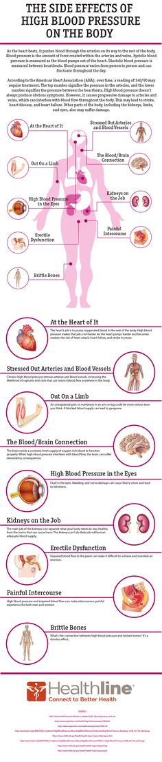 The Effects of High Blood Pressure on the Body 0120