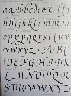 php – Buchstaben Lernen Calligraphy Lessons, Calligraphy Worksheet, Calligraphy Tutorial, Calligraphy Practice, How To Write Calligraphy, Calligraphy Handwriting, Lettering Tutorial, Calligraphy Letters, Penmanship