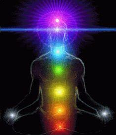 Картинки по запросу chakras in human body