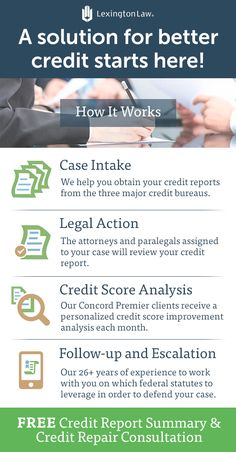 Get the resources you need for the credit score you deserve. Sign up with Lexington Law today.