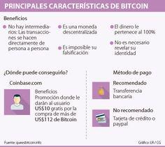 La desconfianza y la falta de conocimiento no dejan que bitcoin se popularice