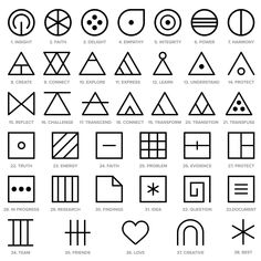 Personalised Glyph Print – Symbolise your family with contemporary glyphs – inspiration – symbole Family Tattoos, Mom Tattoos, Finger Tattoos, Tattoos For Guys, Print Tattoos, Tatoos, Glyphs Symbols, Mayan Symbols, Viking Symbols