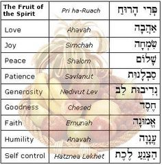Learn the fruit of the spirit ... in a Hebrew way. :)