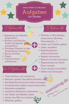 Kleine Helfer im Haushalt: Aufgaben für Kinder - mamizeug.de - Mama & Lifestyle Blog