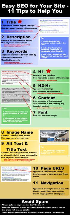 Easy for Your Site - 11 Tips to Help You [Infographic] Online Marketing, Digital Marketing, Affiliate Marketing, Seo Strategy, Marketing Strategies, Web Design, Search Engine Optimization, Seo Optimization, Reputation Management