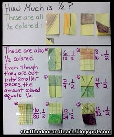 Shut the Door and Teach: equivalent fractions