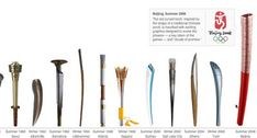 Evolution of Olympic Torches - Evolution of Olympic Torches Evolution of Olym. - Evolution of Olympic Torches – Evolution of Olympic Torches Evolution of Olympic Torches Evol - London Olympic Torch, Winter Olympic Games, Olympic Medals, Summer Olympics, Evolution, Torches, Design, Flashlight, Olympia