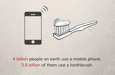 Dentaltown - Brain food...4 billion people on earth use a mobile phone. 3.5 billion of them use a tooth brush. 38% of Americans did not see a dentist last year. The man in the mirror is the issue! No excuses! Just do it!