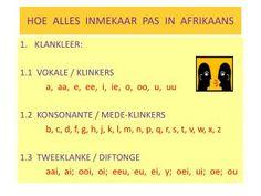 Hoe alles inmekaar pas in afrikaans Teaching Aids, Teaching Resources, Afrikaans Language, Afrikaans Quotes, African Children, School Posters, Parts Of Speech, Preschool Worksheets, Kids Education