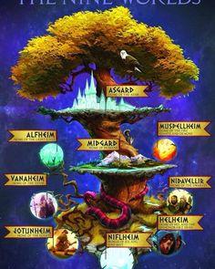 Segundo a #mitologianórdica estes são os 9 mundos... #midgard é a #terra lar da humanidade....