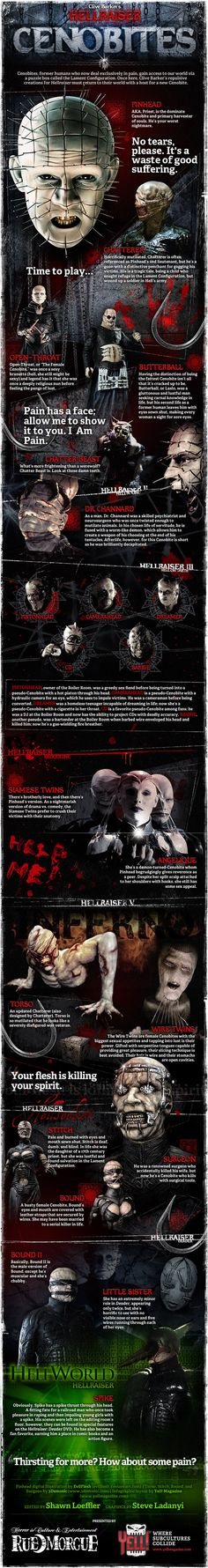 Hellraiser (2012): Cenobites A-Gore.  Infographic created by Yell! Magazine.