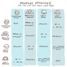 Couples Dynamic, Men, Women, Couples, Dating, Love, Funny, Quotes,