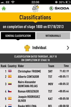 Stage 18 Looking good for @chrisfroome #tdf!! #TdF2013