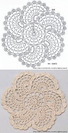 Elegant crochet patterns of flowers free crochet flower patterns RICSLDT Free Crochet Doily Patterns, Crochet Doily Diagram, Crochet Circles, Crochet Motifs, Granny Square Crochet Pattern, Crochet Art, Thread Crochet, Crochet Stitches, Free Pattern