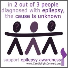 Support Epilepsy Awareness! This is me and I fall in the unknown category but thank goodness its controlled with medication! I have been blessed!!! :-) Karen 2/13/13