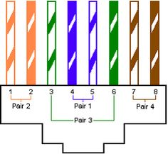 cat 5 wiring diagram straight through australian caravan color coding 5e and 6 cable cross over rj45 on cat6 question macrumors forums