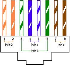 611ffdcce7271d7e107c2f8b37c9a896 cable internet cat5e wiring diagram on paths fiber optics cat5e cat6 plenum rated,Cat5e Wire Diagram