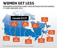 The gender Pay Gap - Canada - Google Search