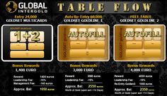 Marketing Program of Global Inter Gold.