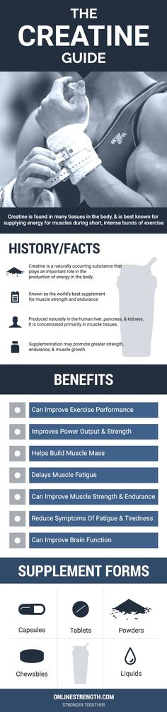 The Best Creatine Guide