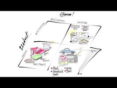 Distribution Channels - From Atoms to Bits. 2 Minutes to See Why - YouTube