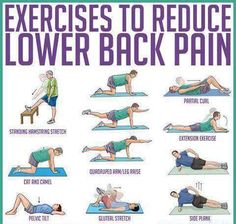 how to help ease back pain #Health #Fitness #Trusper #Tip