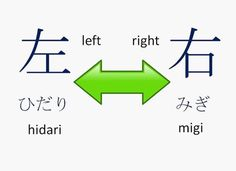 left and right in Japanese #japaneselessons #easyjapaneselanguage