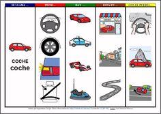 MATERIALES - Mapa semántico del coche.    Mapa semántico sobre el concepto…