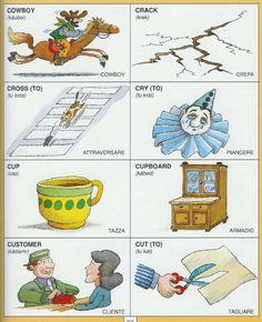 #1351 Parole Inglesi Per Piccoli e Grandi -  Illustrated #Dictionary - C7
