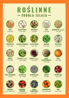 Home Recipes, Herbalife, Edamame, Beauty Hacks, Healthy Eating, Medical, Nutrition, Favorite Recipes, Fruit