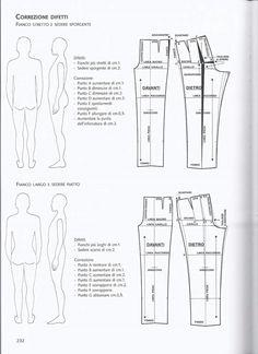 Modello pantalone