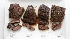 Tip Tester: What's the Best Way to Marinate Inexpensive Steak?