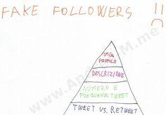Come Scovare I Finti Followers Su Twitter