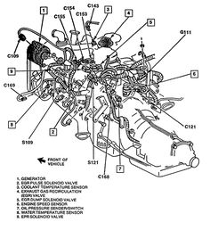basic car parts diagram labeled diagram of car engine projects basic car parts diagram 1989 chevy pickup 350 engine exploded view diagram engine