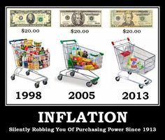 """Rational Preparedness"" : The Blog: Inflation Preparedness"