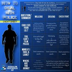 How to deal with the police. Avoid unwanted interactions by knowing when to comply and what to ask when unnecessary stuff is asked from you.
