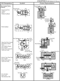 valve symbols used in boiler hvac plumbing. Black Bedroom Furniture Sets. Home Design Ideas