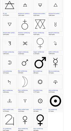 Alchemy Symbols | Alchemy_Symbols_Table.png