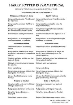 """Harry Potter is symmetrical.""  Not just symmetrical - this is ring composition, favoured by Homer and other good writers. The 4th book is at the centre of the ring. JK Rowling knows her beans.  Reblogging because I like that phrase a lot.    i love everything about this post  I love how dementors are synonymous to Umbridge. I agree with this completely.  This… is really amazing. I-… wow.   The technical term for this is a chiasm.  Props to JK for using a great old storytelling technique."