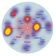 Want to know the 4 ingredients for virality?