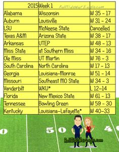 college football locations college football week 1 schedule