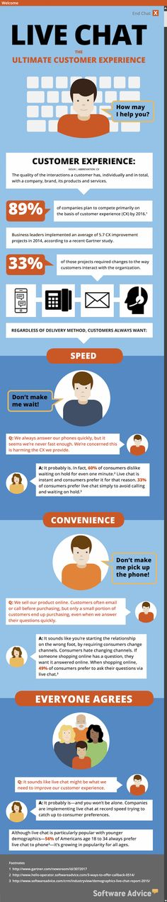 Live Chat Ultimate Customer Service Experience #livechat #didyouknow http://yourdigitalleadsource.com/contact/index.html