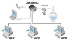 Tecnologías de la información y la comunicación: Conectividad (redes locales, red. Internet)