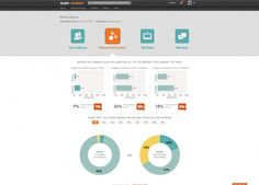 Klout-for-Business
