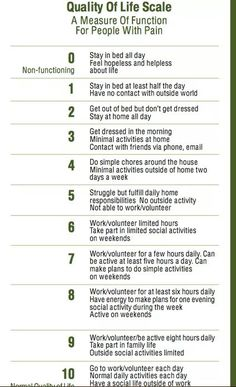 This list is too linear. I am a single parent to a 6 year old. That means it's a juggling act between work, kid, and household. There are days I call my mom to feed the kid. There are weeks where the house is perfect, and weeks where we are lucky to have clean clothes.  There has been a day where I let him stay home from school because I didn't have the energy to walk him to the bus.