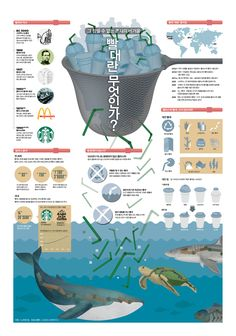 203 X Gyeonghyang News paper on Behance What Is An Infographic, Creative Infographic, Web Design Inspiration, Design Trends, Maritime Museum, Information Graphics, Design Reference, Business Card Design, Surface Design
